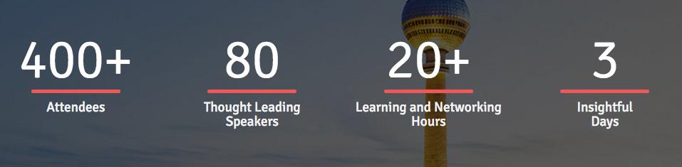 ecommerce events 2015